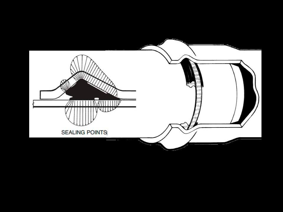Choosing a PVC Pipe Belling System